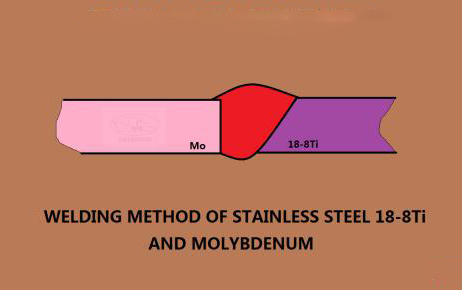 Welding Method of Stainless Steel and Molybdenum